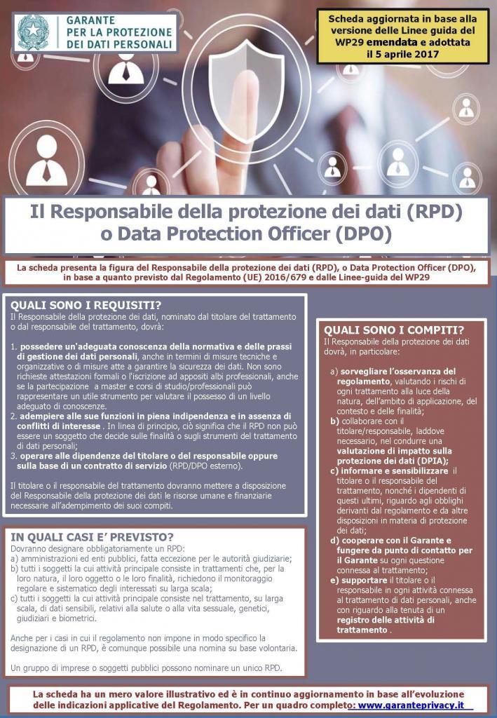 Scheda Informativa RPD