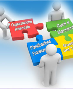 Organizzazione Aziendale e Comunicazione